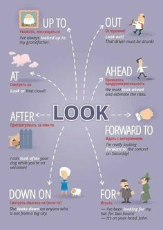 How to use: LOOK |  #inglês #english #tips #dicas #language #idioma #estudo #study #infográfico #infographic #takingnotes #tomandonota #look