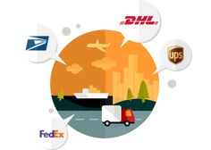 eCommerce Shipping Fulfillment Software For Business |ShipStation. This looks like a good way to manage online orders.