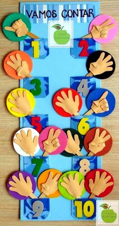 PAINEL PEDAGÓGICO PARA APRENDER A CONTAR – EVA The numbers were created based on the number of our fingers, for this reason, that the numerical base is I found this image interesting to teach students in the early years to count. Kindergarten Math, Preschool Activities, Preschool Projects, Felt Projects, Sewing Projects, Craft Projects, Toddler Activities, Learning Activities, Learning Asl