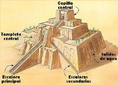 Reconstrucción de un zigurat, Mesopotamia