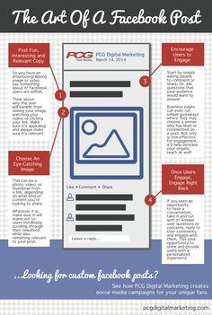 The Art of a Facebook Post Crafting effective marketing messages on Facebook is both an art and science, this chart from pcgdigitalmarketing...