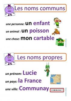 Affiches de grammaire - Le jardin d'Alysse French Teaching Resources, Teaching French, French Prepositions, French Flashcards, French Education, French Grammar, French Lessons, Home Schooling, Learn French