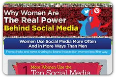 Why women are the real power behind social media!