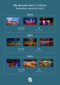 Deze infographic voor het Amsterdam Light Festival wordt onder dagjes-uit-blogs en websites verspreid, hierbij gevoegd zit een backlink naar de landingspagina van onze klant. De backlinks bij deze infographic zorgen voor een hogere domein autoriteit, wat direct zal leiden tot een gunstigere Google positie.
