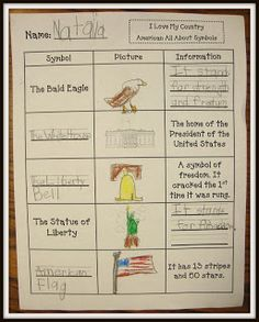 Today In First Grade: It's All About America! with a freebie!