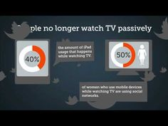 Buddy TV - Infographic Video - Premiering at CES 2012