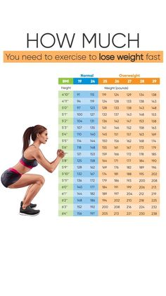 ideal body weight chart  health  fitness  ideal weight