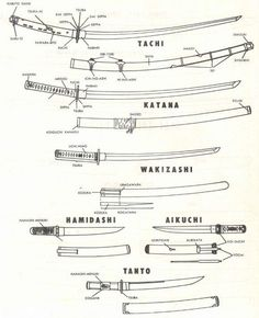 swords ✤ || CHARACTER DESIGN REFERENCES | キャラクターデザイン • Find more at https://www.facebook.com/CharacterDesignReferences if you're looking for: #lineart #art #character #design #illustration #expressions #best #animation #drawing #archive #library #reference #anatomy #traditional #sketch #development #artist #pose #settei #gestures #how #to #tutorial #comics #conceptart #modelsheet #cartoon || ✤