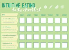 Intuitive Eating Checklist | The Pomegranate Bandit