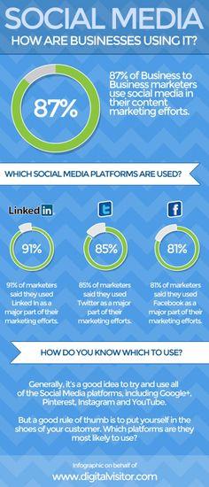 Conoce cómo las #empresas /negocios están usando las #redessociales   #infografia