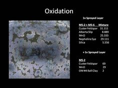 From a slide show dealing with lister...most are in reduction, but this example is oxidation atmosphere...interesting information MXS