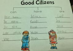 This chart would be a helpful activity for students to really think critically about what are the qualities of a good citizen. This could be a good activity for a center after a whole-group mini lesson on what it means to be a good citizen. Kindergarten Social Studies, Social Studies Activities, Teaching Social Studies, Student Teaching, Kindergarten Blogs, Teaching Ideas, First Grade Writing, Teaching First Grade, First Grade Teachers