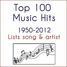 Browse lists... say... OH, YEAH, I remember that !!!  Top 100 songs from each year !!!