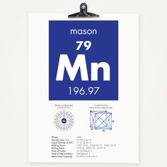 Periodic Table Art - Name Element