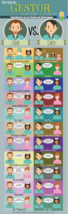 Muitos enfermeiros assumem cargos de chefia por estarem tecnicamente bem qualificados. No entanto, para serem bem sucedidos é necessário que aprendam a liderar pessoas. James Hunter autor do Best-s…