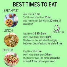Meal. Timing