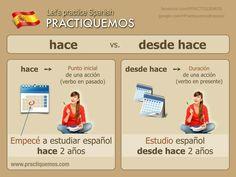 Best Way To Learn Spanish Children Spanish Practice, Learn To Speak Spanish, Learn Spanish Online, Spanish Grammar, Spanish Vocabulary, Spanish English, Spanish Language Learning, Spanish Teacher, Spanish Classroom