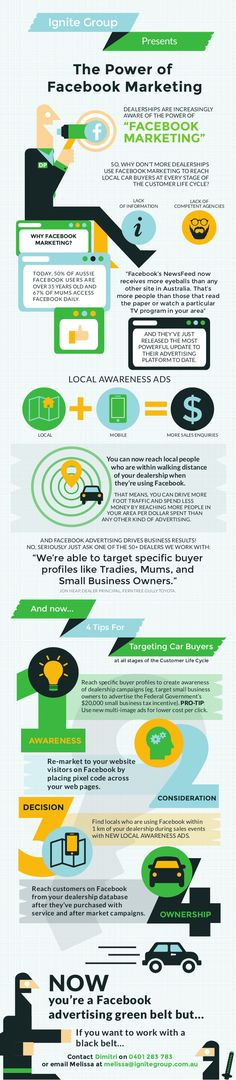 The power of facebook marketing #infographic