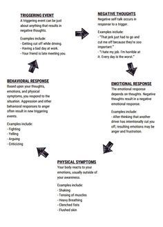 Stress management worksheets & infographic Anger - It's essential to understanding the Cycle of Anger. Anger Management Activities, Counseling Activities, Stress Management, Physical Activities, Mental Health Counseling, Counseling Psychology, Career Counseling, Therapy Worksheets, Therapy Activities