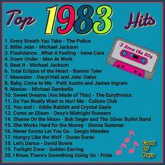 Good Ol' Days - josteno xxxx - Good Ol' Days I love Michael Jackson, The Police, Def Leppard, Lionel Richie, - Lionel Richie, Def Leppard, Musik Hits, 80s Theme, Mood Songs, Music Mood, Hit Songs, Song Playlist, Song List