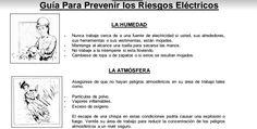 SGSST | Guía para prevenir los Riesgos Eléctricos.
