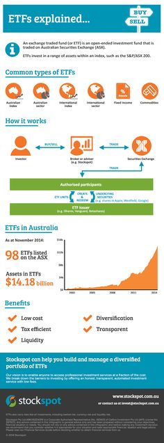 ETFs explained - what are exchange traded funds and why are the becoming so popular from Stockspot (www.stockspot.com.au)