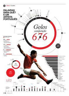 Eusébio, the great football marketer :)
