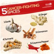 Spice's Cancer Fighting