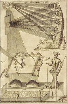 BibliOdyssey: Ars Magna Lucis et Umbrae Occult Symbols, Occult Art, Alchemy Art, Esoteric Art, Antique Illustration, Sacred Geometry, Art Images, Mystic, Fantasy Art