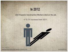Hispanic Deaths on the Job.