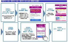 「リゾバ.com」presents『雪マジ!19』応援企画 超高額時給19万円バイト「『雪マジ!19』PR大使」募集!