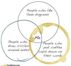 life is so fun when you venn diagram it.