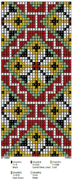 Perlesøm på stramei, bunad. – Vevstua Bull-Sveen Bead Loom Patterns, Cross Stitch Patterns, Bead Loom Bracelets, Loom Beading, Beaded Earrings, Cross Stitch Embroidery, Diy Jewelry, Beads, Crochet