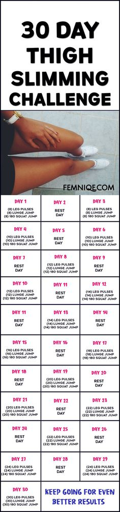 30 Day Thigh Slimming Challenge  | Posted By: NewHowToLoseBellyFat.com