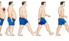 Abandonner ces 8 mauvaises habitudes pour perdre du poids Tonifier Son Corps, Aide, Sculpter, Gym, Sports, Glutes, Physical Exercise, Core Exercises, Fitness Exercises