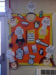 Class Charter | Teaching Photos