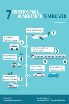 7 consejos para aumentar el tráfico de tu Blog/Web #infografia #infographic #socialmedia | TICs y Formación