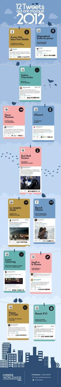 Les 12 tweets qui ont marqué 2012.