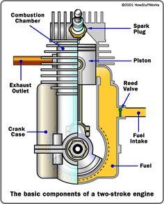 1118 b sta bilderna p car engine i 2019 motors engine och autos rh pinterest com