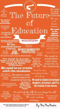 future of education