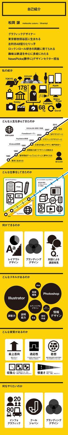 【yuzuaji】ビジュアルで日常を未知化していくサイト|グラフィックデザイン|インフォグラフィック|Tokyo | 【Infographics】自己紹介インフォグラフィック