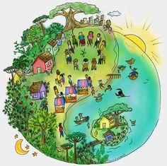 MadalBo: ¿Qué es la Agroecología?