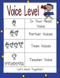 Classroom Management: Voice Level Poster. I love the use of multiple people to show the appropriate volume level. Tip: Act out the different voice levels and have your students identify which one you are doing. My students really respond to this activity. Have a bit of fun with it! Who doesn't like a bit of fun?