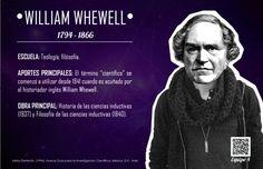 """WILLIAM WHEWELL  ESCUELA: Teólogía, filósofía.  APORTES PRINCIPALES: El término """"científico"""" se comenzó a utilizar desde 1841 cuando es acuñado por el historiador inglés William Whewell.  OBRA PRINCIPAL: Historia de las ciencias inductivas (1937) y Filosofía de las ciencias inductivas (1840)."""