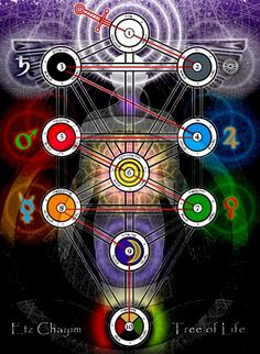 Aleister Crowley & the Aeon of Horus