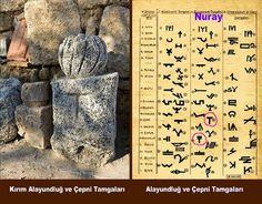 Kırımdaki Mezar Taşları Üzerinde Alayundluğ ve Çepni Boy Tamgaları