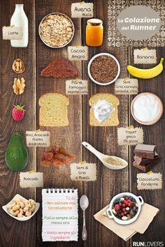 Gli ingredienti da tenere in dispensa per una Colazione Sana (e buonissima!)   Gikitchen: in Cucina con Grazia Giulia Guardo e Maghetta Streghetta