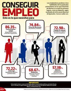 ¿Estás buscando trabajo? Te hacemos una recomendación de los puntos que los empleadores toman en cuenta al contratar a alguien. #InfografíaNTX