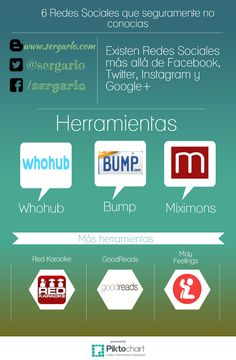 [Infografía] 6 Redes Sociales que seguramente no conocías