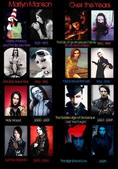 Marilyn Manson Over the Years by freakenstein1313